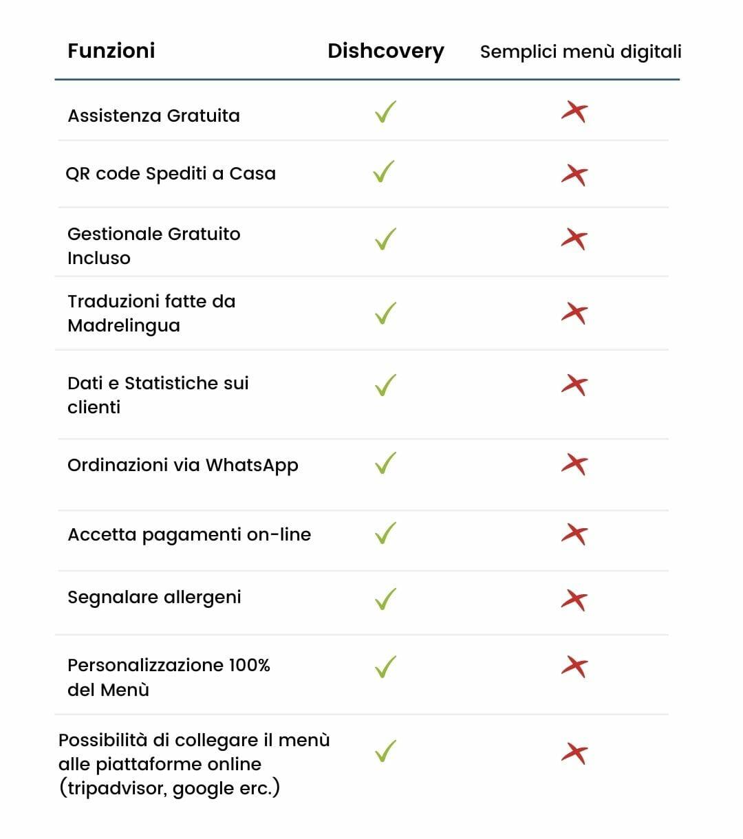 vantaggi mobile 2